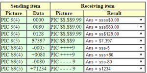 COBOL dollar value editing data type move examples