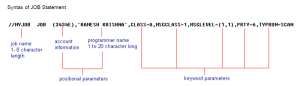 jcl-job-card-deailed-syntax
