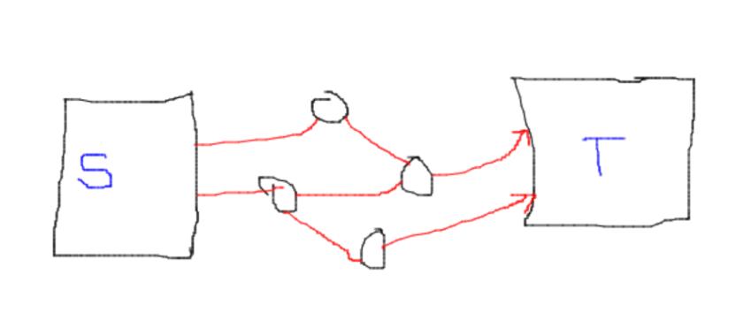 Short route
