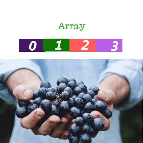arrays definition