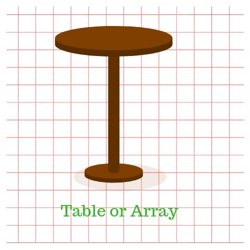 table-or-array