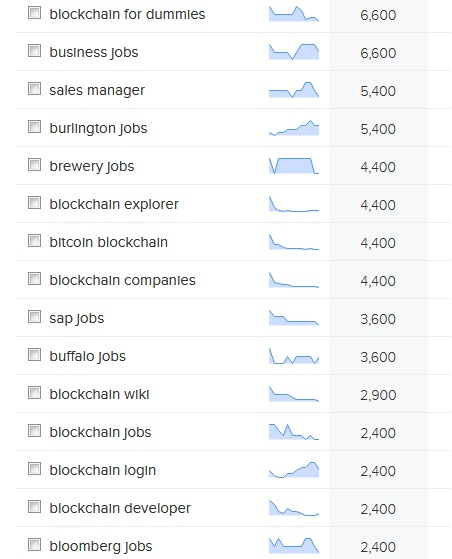 blockchain career