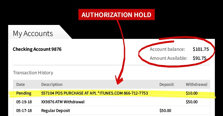 Pre authorization to lock customer funds