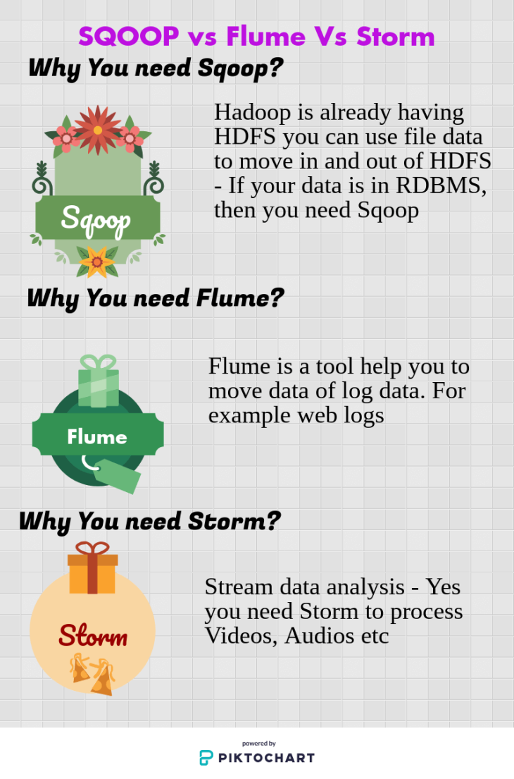 Hadoop tools