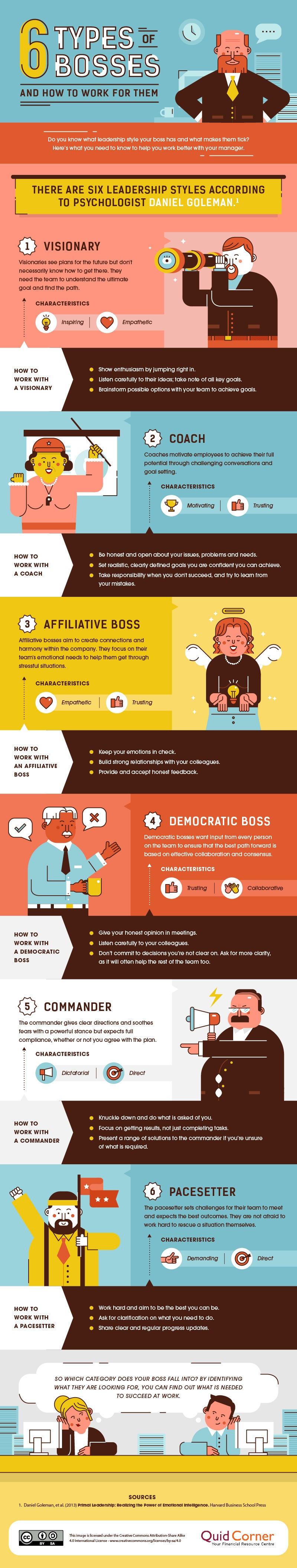 6 types of Boss